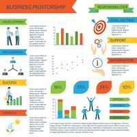 Ensemble d'infographie de mentorat