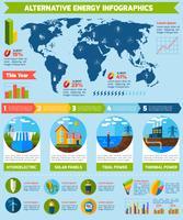 Infographie sur les énergies alternatives vecteur