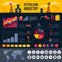 Jeu d'infographie de pétrole
