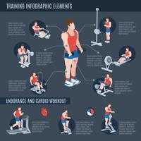 Infographes de machines d'exercice