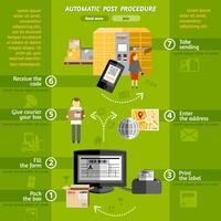 Nouvelle affiche de concept de livraison automatique de logistique vecteur