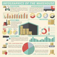Ensemble d'infographie d'entrepôt