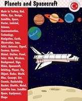 Planètes et vaisseaux spatiaux, eps, vecteur