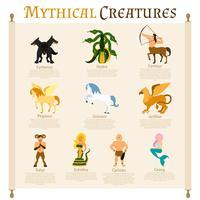 Infographies de créatures mythiques vecteur