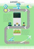 Panneau d'information infographique sur l'aéroport