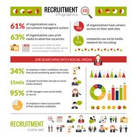 Set d'infographie de recrutement
