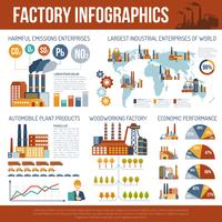 Infographie industrielle avec carte du monde