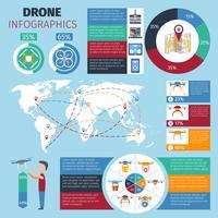jeu d'infographie drone vecteur