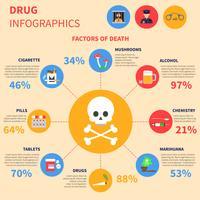Ensemble d'infographie de drogue
