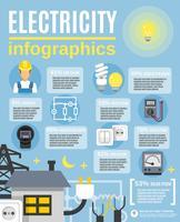 Électricité Infographic Set vecteur