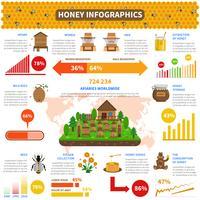Ensemble d'infographie au miel vecteur