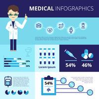 Infographie médicale avec des icônes de soins d'urgence