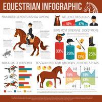 Infographie de sport équestre