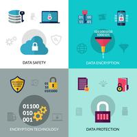 Ensemble de chiffrement de données