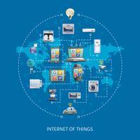Affiche du concept Internet des objets vecteur