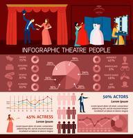 Infographie personnes visitant le théâtre vecteur