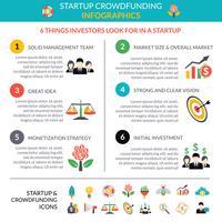 Affiche de mise en page infographique de crowdfunding démarrage entreprise