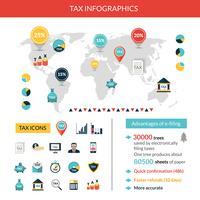 Set d'infographie fiscale vecteur