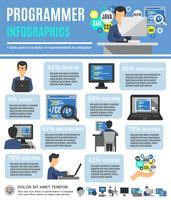 Set d'infographie programmeur vecteur