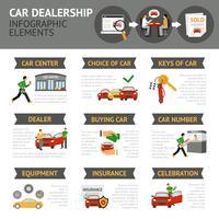 Infographie de concessionnaire automobile vecteur