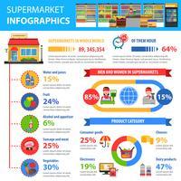 Ensemble d'infographie de supermarché