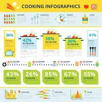Affiche informative d'infographie de cuisine saine à la maison