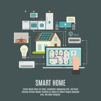 Affiche d'icône plate maison intelligente iot