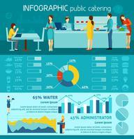 Restauration publique infographique vecteur