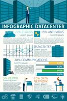 Ensemble d'infographie de centre de données