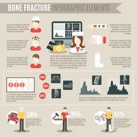 Infographie d'os de fracture vecteur