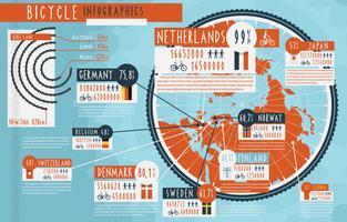 Affiche de rapport d'infographie mondiale à vélo vecteur