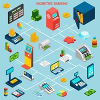 Organigramme bancaire isométrique