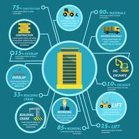 Jeu d'infographie de bâtiment