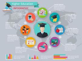 Infographie de l'enseignement supérieur vecteur