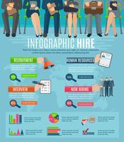 Ressources humaines embauchant un rapport infographique
