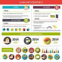 Ensemble d'infographie de prêt