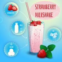 Impression d'affiche de recette de milkshake de smoothie aux fraises