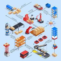 Concept d'organigramme d'entrepôt intelligent