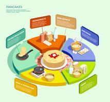 Concept de diagramme de cercle de crêpes