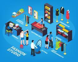 Infographie isométrique Fashion Studio