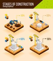 Affiche d'infographie sur les étapes de la construction vecteur