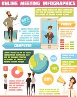 Ensemble d'infographie de réunion en ligne