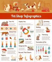 Jeu d'infographie pour animalerie