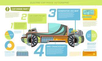 Infographie de voiture électro vecteur