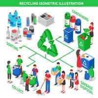 Concept isométrique de recyclage des déchets
