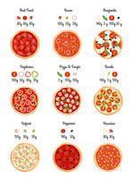 Affiche infographique des ingrédients de la pizza