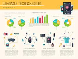 Affiche infographique plate de technologie vestimentaire