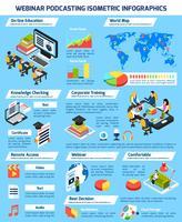 ensemble infographie webinaire vecteur