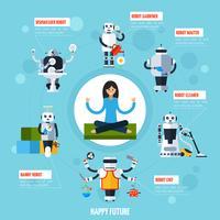 Composition de robots domestiques vecteur
