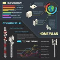 Infographie de la ville de communication sans fil vecteur